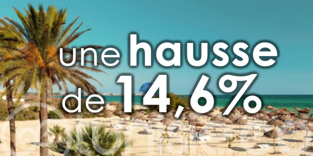 Yasmine-Hammamet au vert en termes d'arrivées touristiques