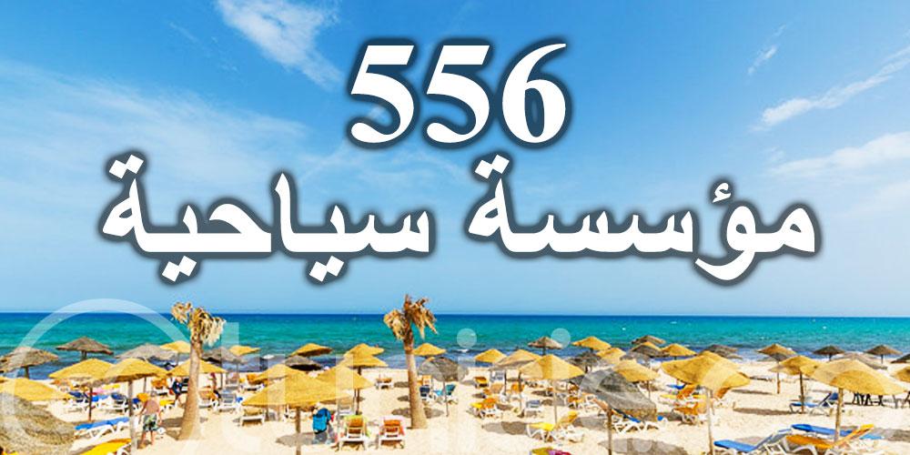 صرف منح جانفي لـ 556 مؤسسة سياحية متضرّرة من كورونا