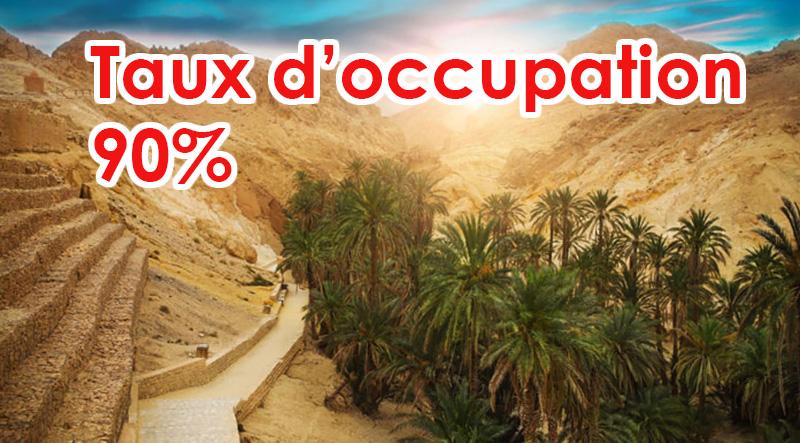 Tozeur : le taux d'occupation des unités touristiques atteint 90%