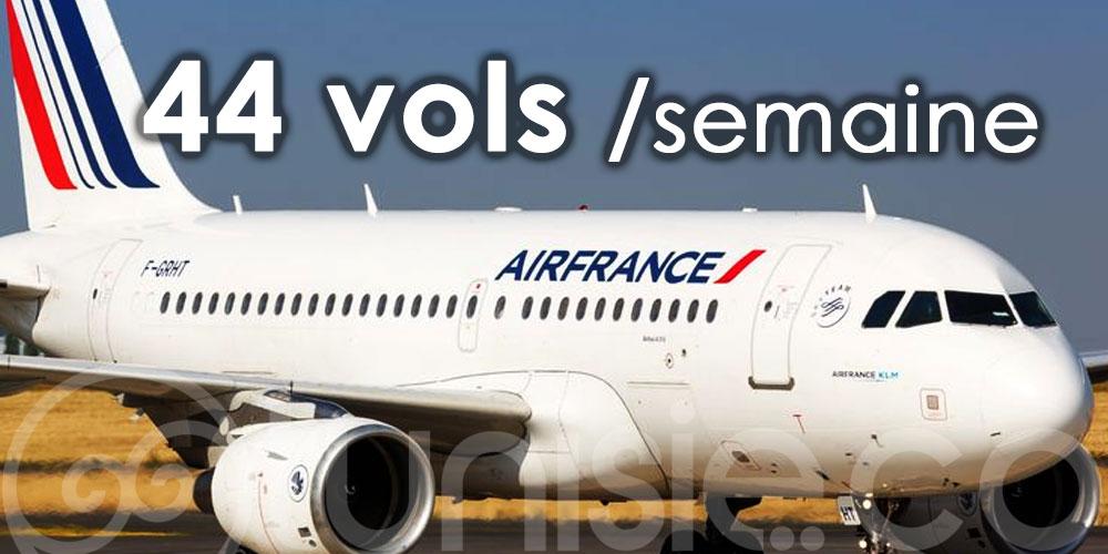 Air France renforce ses vols cet été au départ de la Tunisie