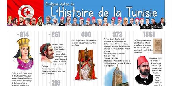L´histoire de la Tunisie resumée dans un poster