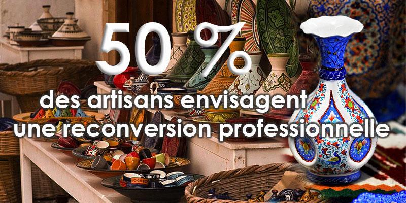 50 % des artisans envisagent une reconversion professionnelle, suite à la Pandémie du Coronavirus