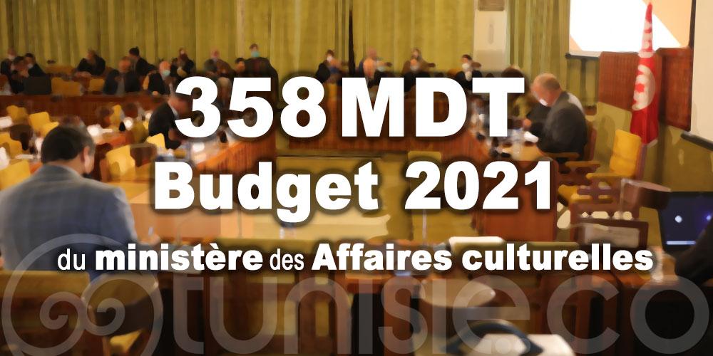 358 MDT, le budget 2021 du ministère des Affaires culturelles
