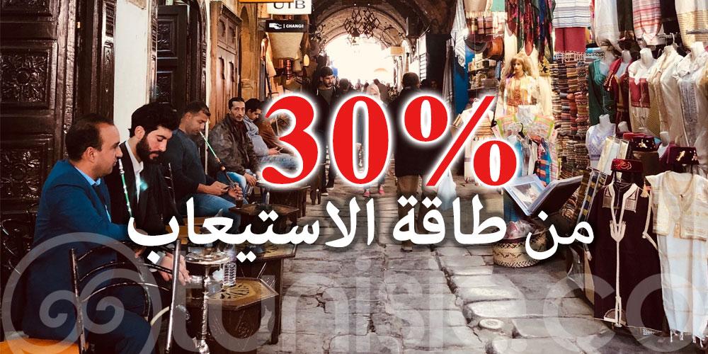 قرارات جديدة تهم المقاهي والمطاعم في تونس المدينة