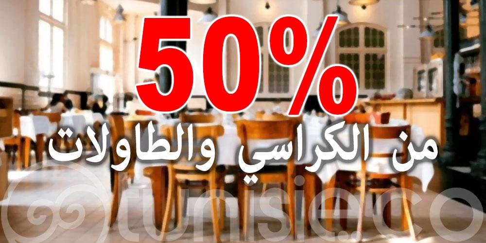 نحو اعادة فتح المقاهي والمطاعم بتونس الكبرى