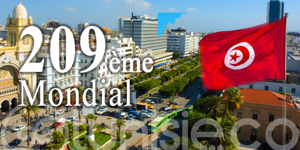 Tunis confirme sa position de ville 'moins chère' pour les  expatriés