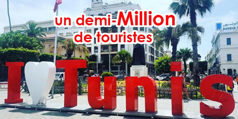 Entrées touristiques Janvier 2020 : Les marchés maghrébins en hausse
