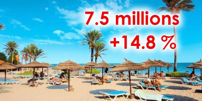 En vidéo : Les chiffres du tourisme se mettent au vert !