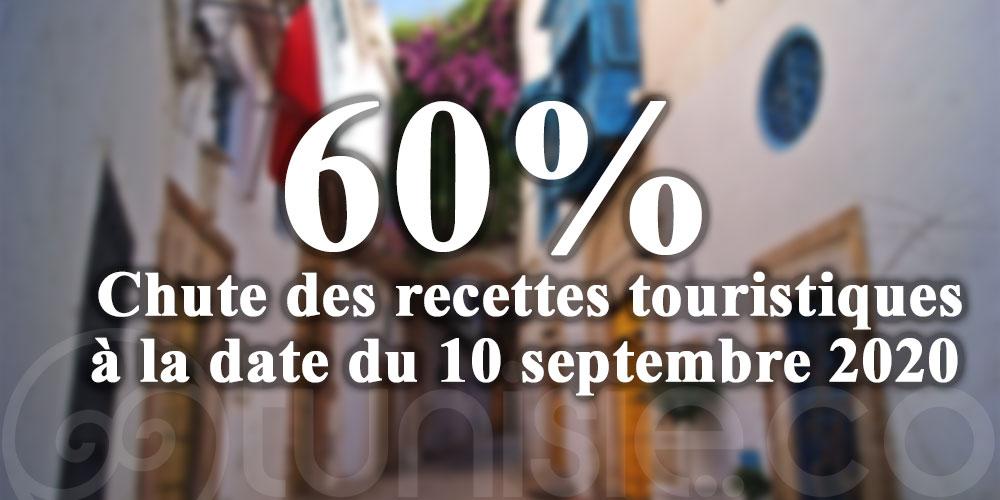 Chute des recettes touristiques de 60%, à la date du 10 septembre 2020