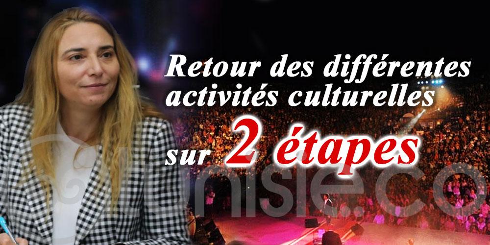 Retour des différentes activités culturelles sur deux étapes