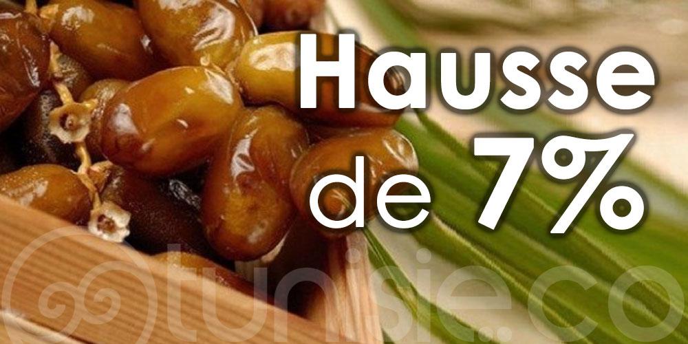 Les exportations tunisiennes de dattes s'élèvent à 345 000 tonnes
