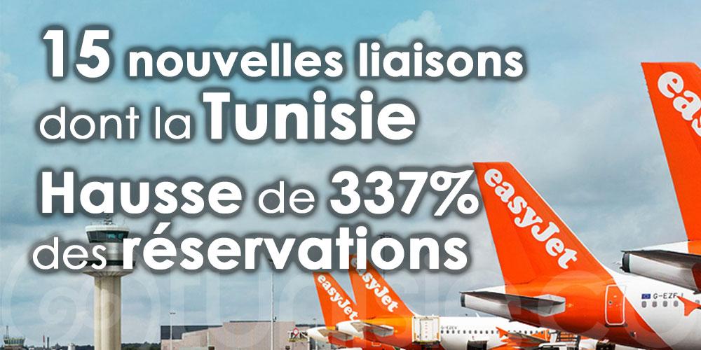 EasyJet : La Tunisie nouvelle destination de vacances pour un été ''exceptionnellement fort''