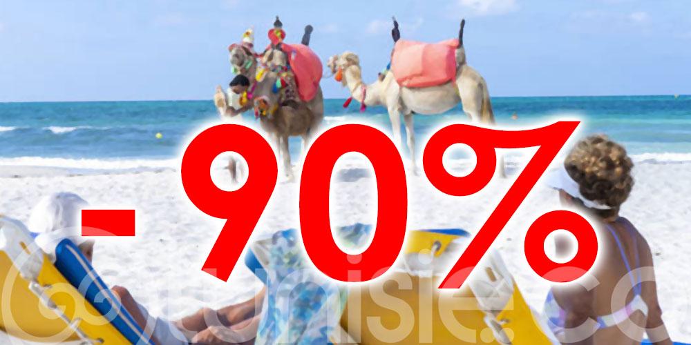 Tunisie : Une forte baisse sur le marché français selon le Baromètre Orchestra pour L'Echo touristique