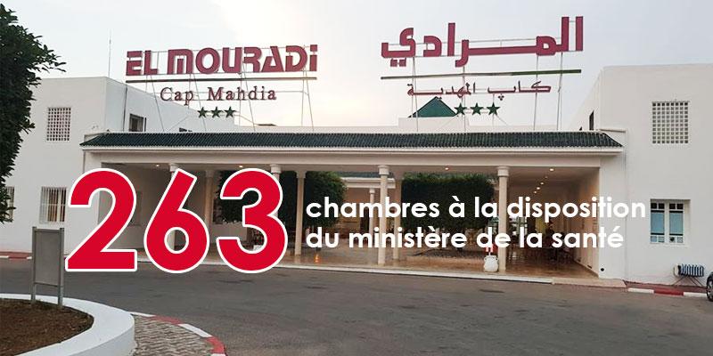 El Mouradi Cap Mahdia: 263 chambres à la disposition du ministère de la santé