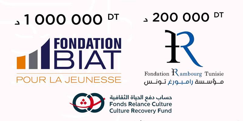 Le fonds de la relance culturelle reçoit 1,2 millions de dinars de dons