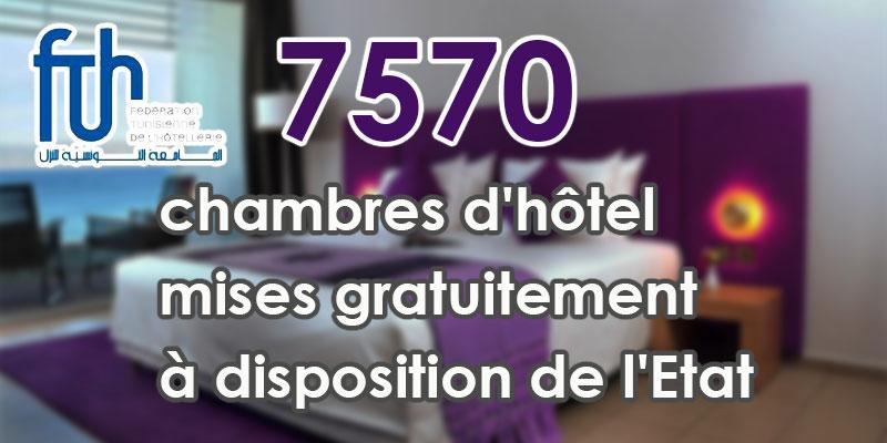 FTH: 7570 chambres d'hôtel mises gratuitement à disposition de l'Etat