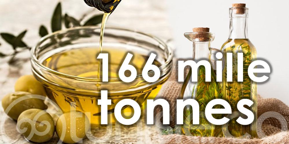 Les exportations de l'huile d'olive atteignent à fin juillet 166 mille tonnes