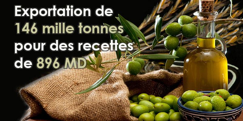 Malgré la crise du coronavirus, L'huile d'olive tunisienne réalise une croissance record des recettes  à l'export