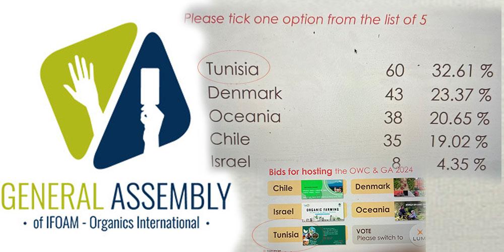 Assemblée Générale, IFOAM : Prochain congrès mondial de l'Agriculture Biologique en Tunisie