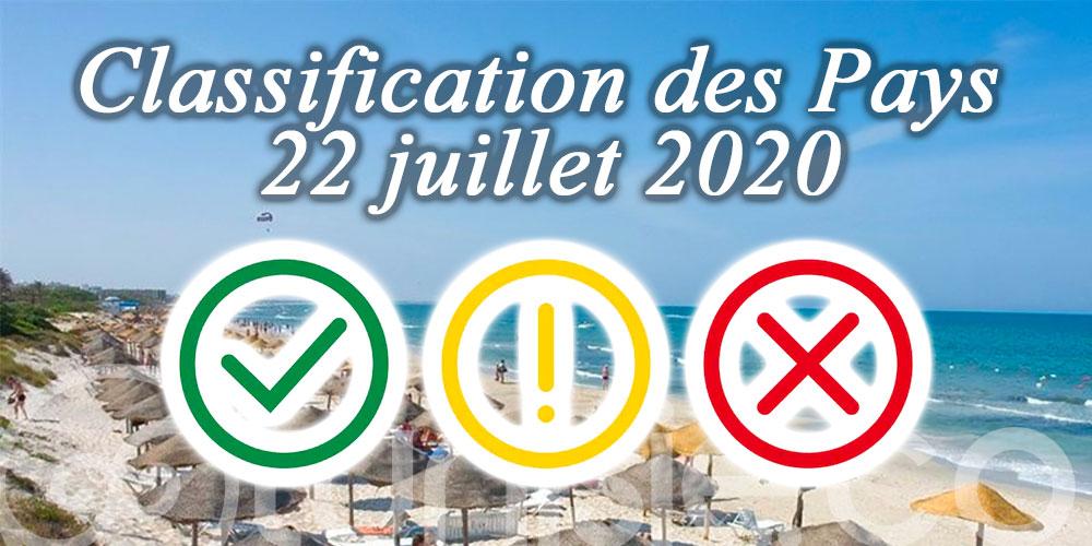 Nouvelles listes des pays par couleurs pour l'entrée en Tunisie - 22 Juillet