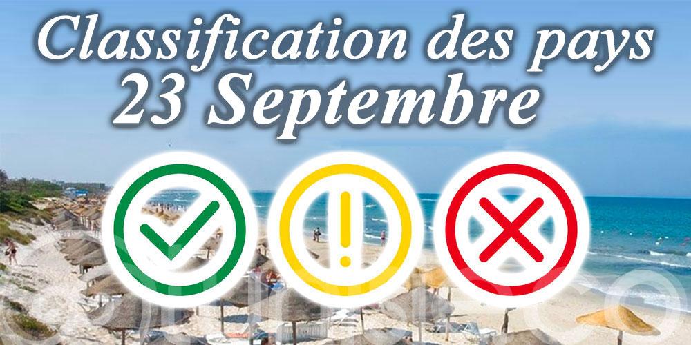 Nouvelles listes des pays par couleurs pour l'entrée en Tunisie - 23 Septembre