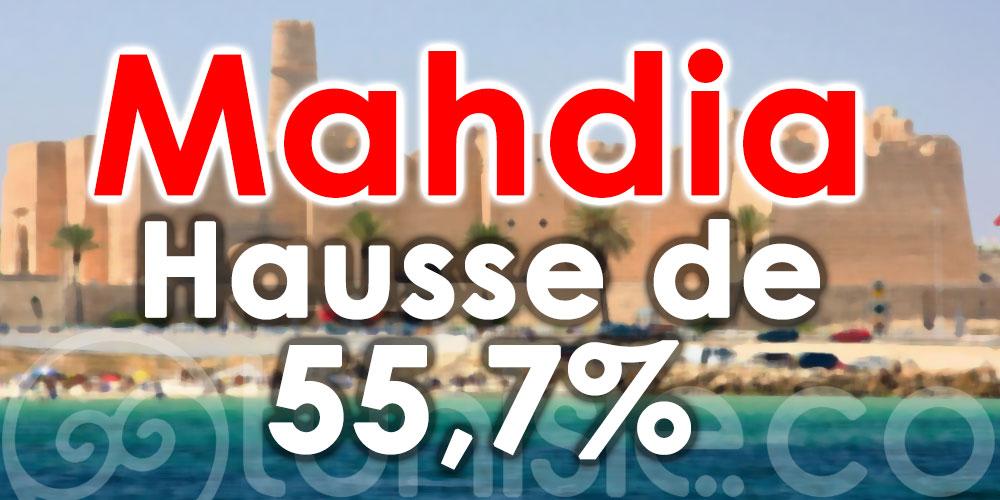 Mahdia : Hausse des arrivées et nuitées touristiques pour cette saison