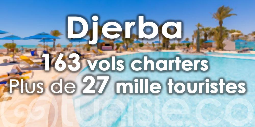 163 vols charters accueillis à Djerba ramenant plus de 27 mille touristes