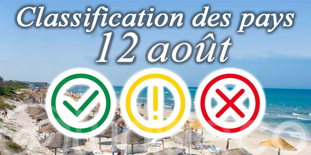 Nouvelles listes des pays par couleurs pour l'entrée en Tunisie - 12 août