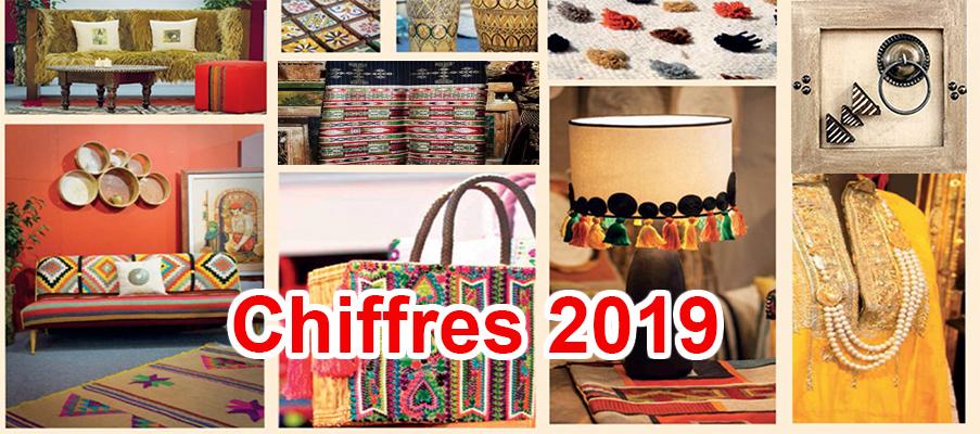 ONAT : Tous les chiffres clés de l'artisanat en 2019