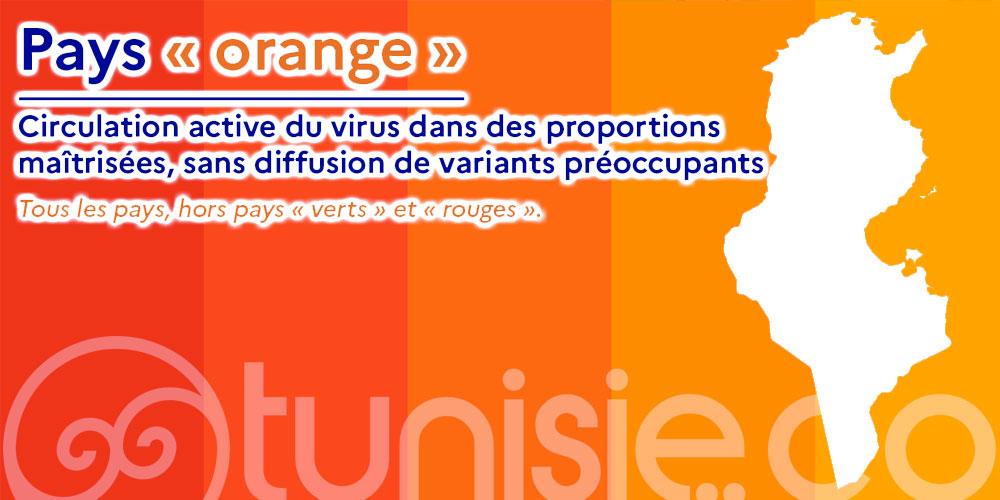 La France enlève la Tunisie de la liste rouge : ce qui va changer