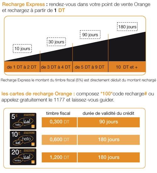 orange-r-020711-2.jpg