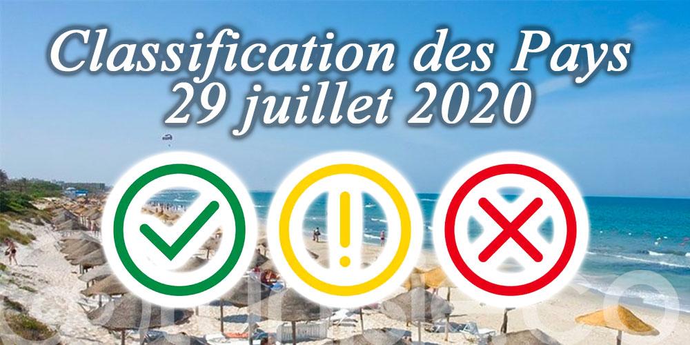 Nouvelles listes des pays par couleurs pour l'entrée en Tunisie - 29 Juillet