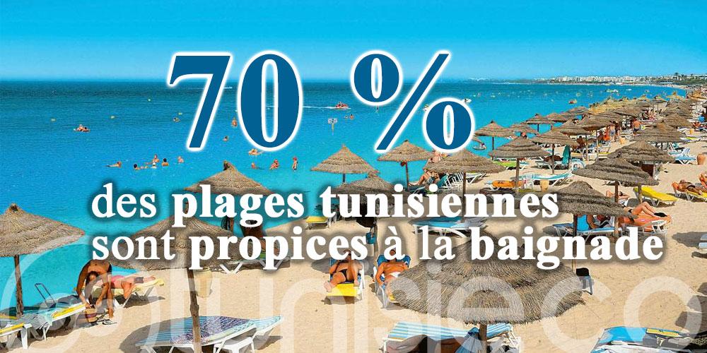 70% des plages tunisiennes sont propices à la baignade