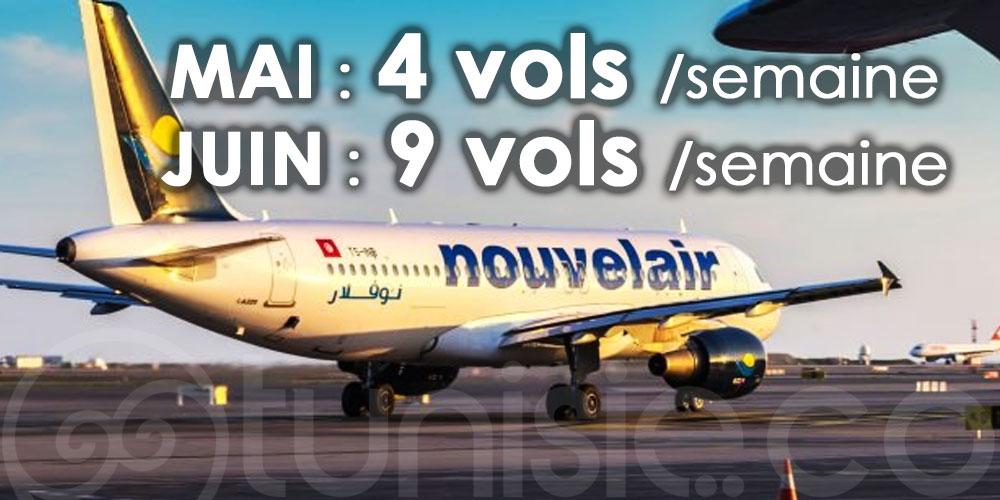 Reprise des vols entre la Tunisie et la Pologne