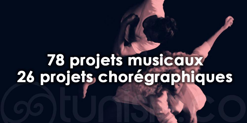 Subventions publiques pour des projets musicaux et chorégraphiques