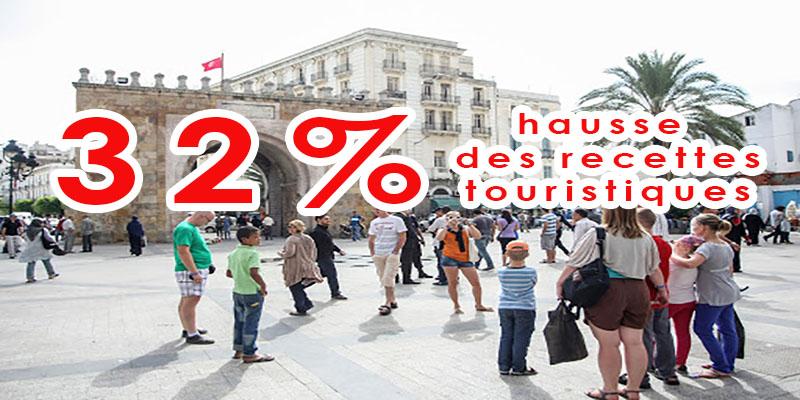 Hausse des recettes touristiques de 32%