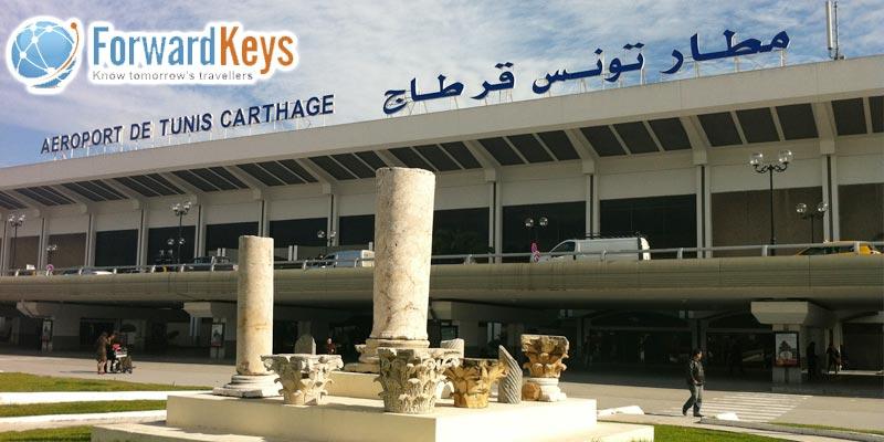 La Tunisie premier pays en Afrique à attirer les touristes internationaux