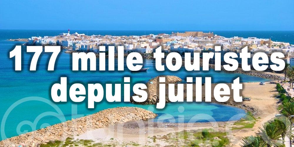 La Tunisie a accueilli 177 mille touristes depuis juillet