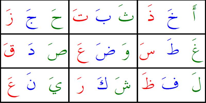 سوري وشامية  لماذا تستعمل هذه الكلمات خطأ في اللهجة التونسية ؟