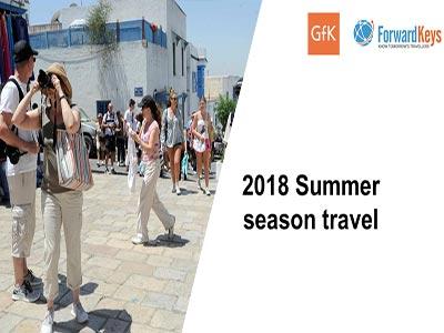 La Tunisie attire de plus en plus les Anglais